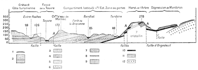Karst de La Rochefoucauld